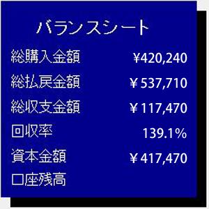 %e3%83%90%e3%83%a9%e3%83%b3%e3%82%b9%e3%82%b7%e3%83%bc%e3%83%8811-5-%ef%bd%82